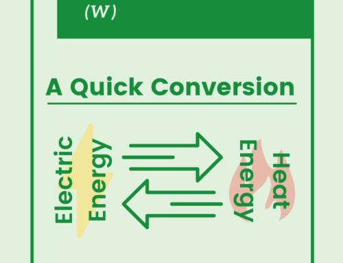 Basics of Matter and Energy
